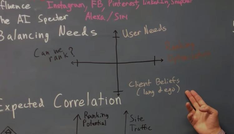 Principle 2 Balancing Competing Needs